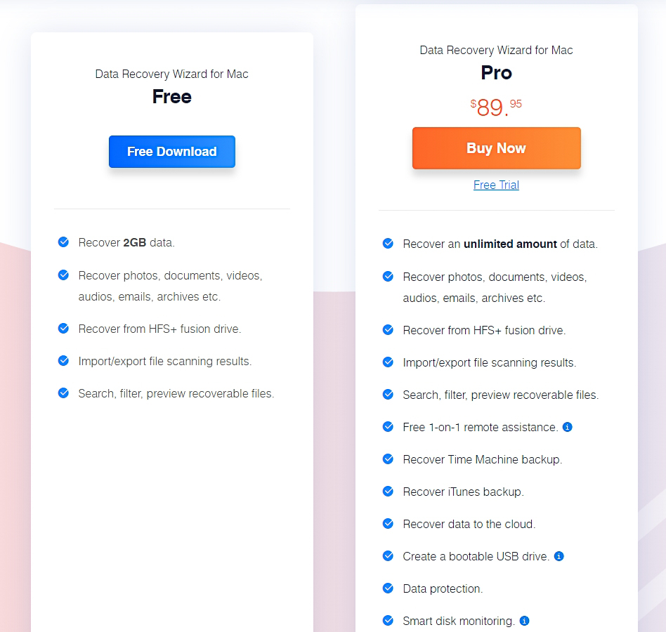 EaseUS Mac pricing table