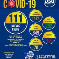 Confirmados 111 casos de COVID-19 en Venezuela