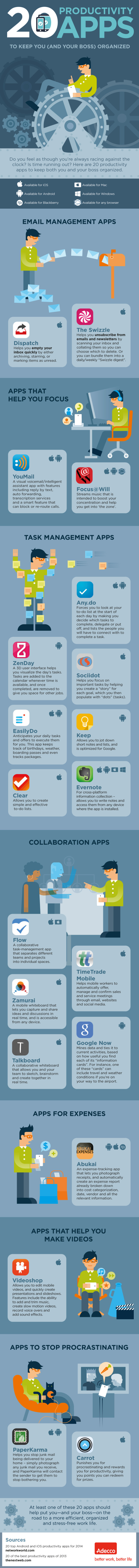 20 Productivity Apps Infographic