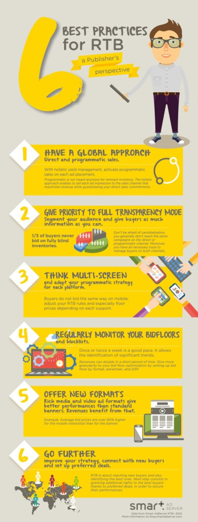 6 best practices for rtb infographic real time bidding