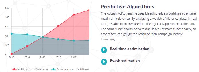 adcash-algorithms
