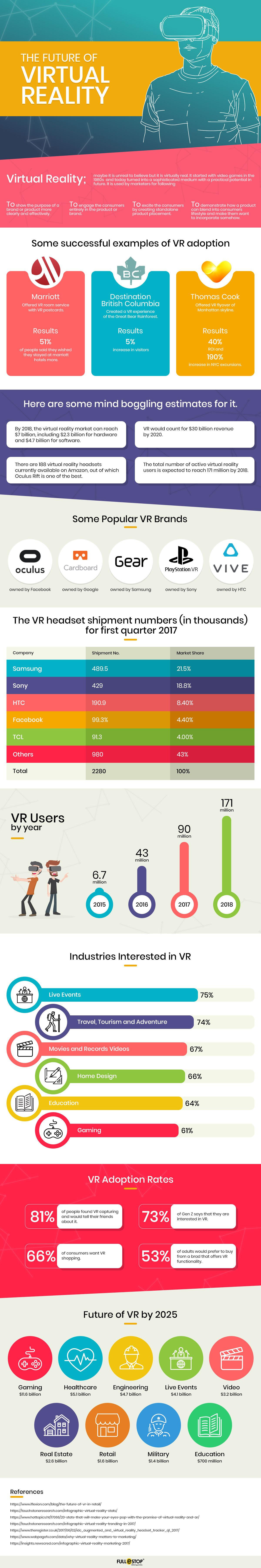 future-of-virtual-reality