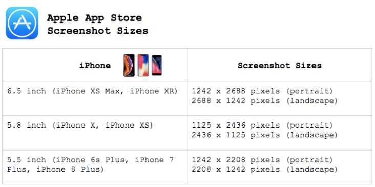 apple-app-store-screenshot-sizes