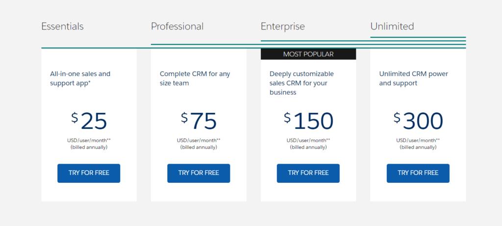 salesforce-pricing-plans