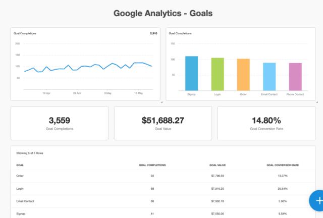 google-analytics-objectifs