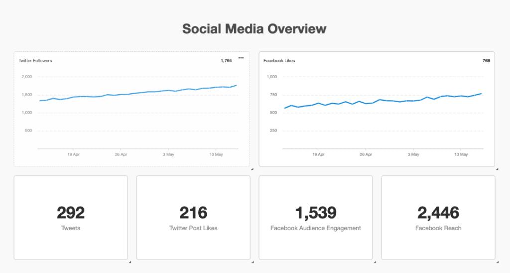 social-media-overview