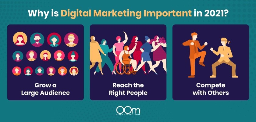 why-is-digital-marketing-important-oom-digital-agency