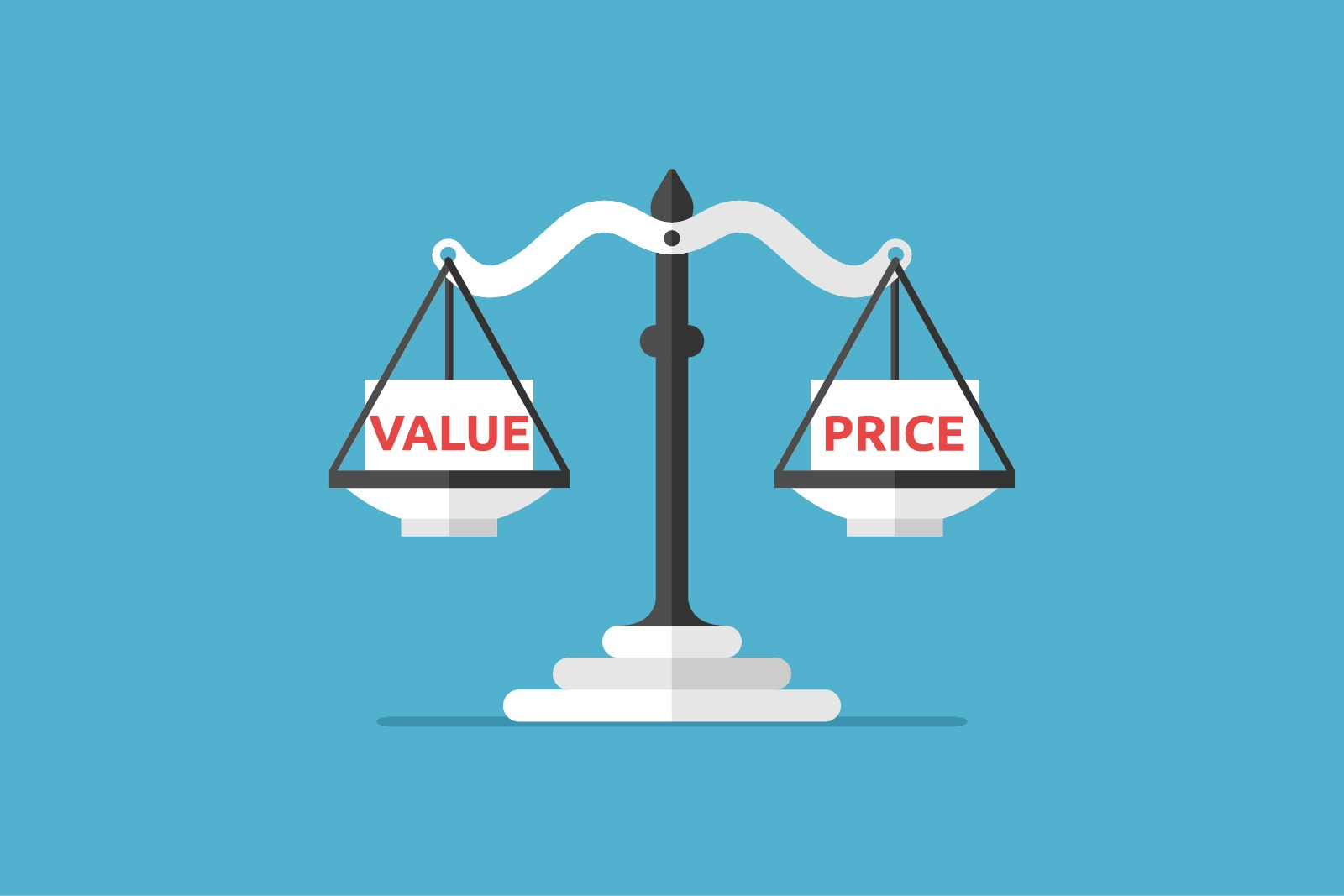 How Value Based Pricing Works With Examples