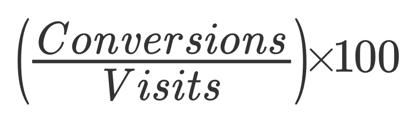 Definition Conversion Rate conversionbezogen