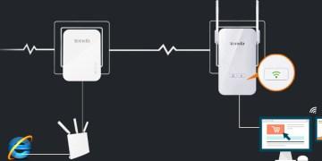 rumah pintar - 9 - Manfaat Teknologi Smart Home / Rumah Pintar dan Aplikasinya