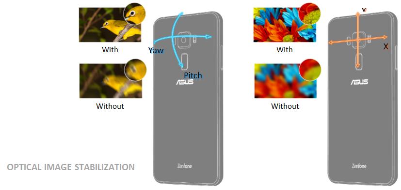 image-stabilization-zenfone-3