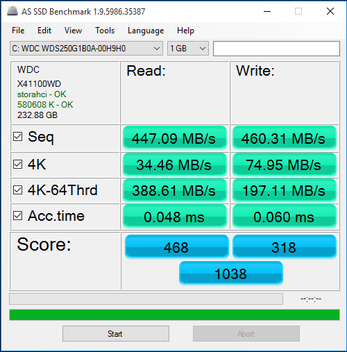 WD SSD Performance