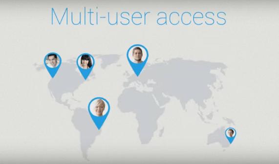 Reji Get response Multiuser access