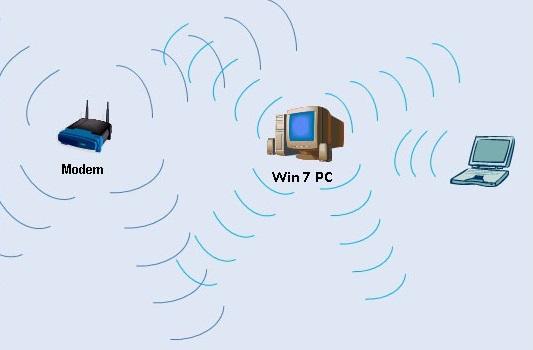 Windows 7 de kablosuz ağ erişim noktası oluşturma