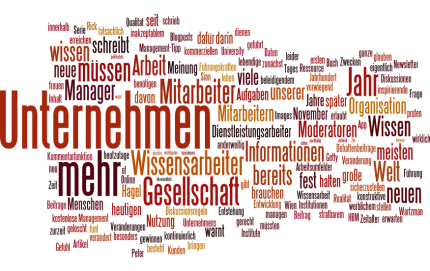 wordle-fuhrung_-was-schon-peter-drucke-harvard-business-manager