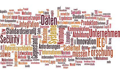 wordle-industrie-4-0