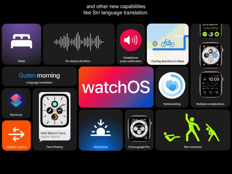 Feature Set von watchOS auf der WWDC 2020
