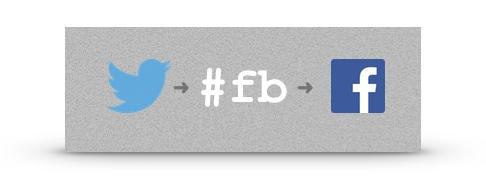 Nur ausgewählte Tweets auf Facebook posten