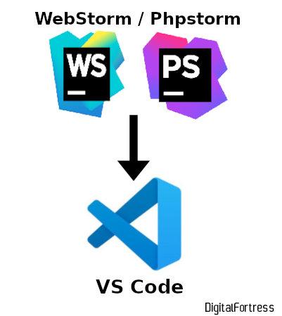 Webstorm/Phpstorm to VS Code