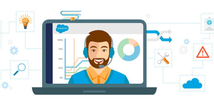 Why Is Salesforce Important For Educational Institutions In 2021? - Digital Global Times