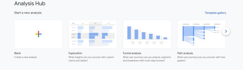google-analytics-4-analysis-hub