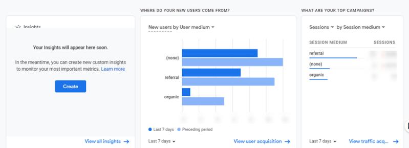 google-analytics-4-automated-insights
