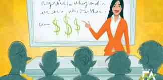 PRACTICES FOR FINANCIAL ADVISOR