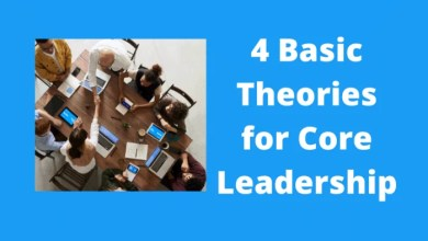 4 Basic Theories for Core Leadership