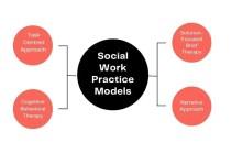 social work practice models