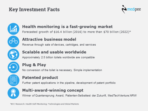 Key Investment Facts about Medipee