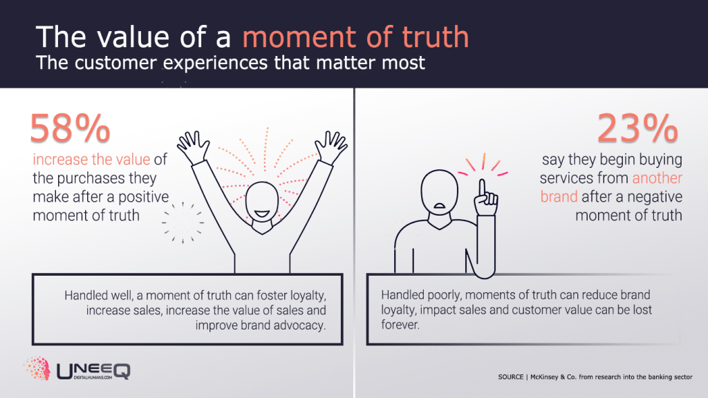 Moment of truth - the customer experiences that matter most stats