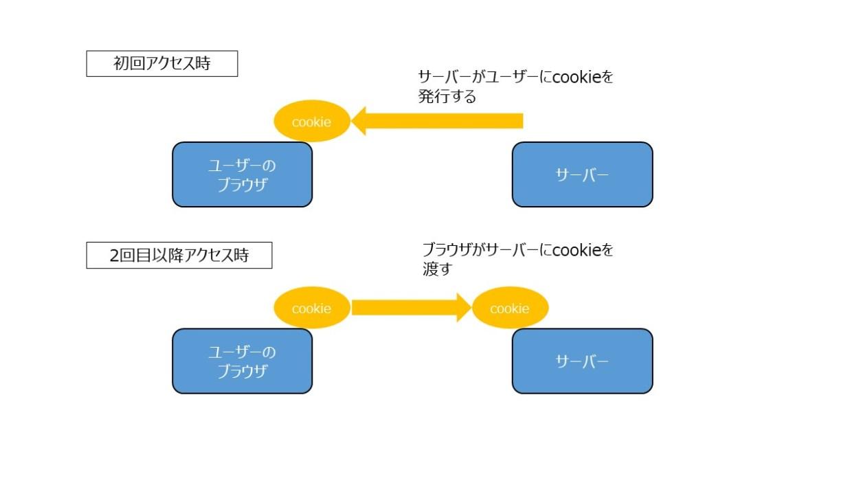 cookie_explanation
