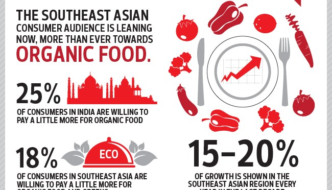 5 Digital Marketing Trends for South East Asia in 2014