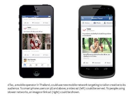facebook bandwidth targeting