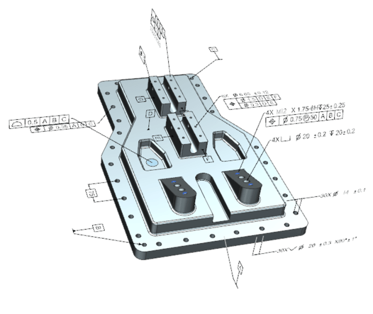 PMI-ok a 3D-s modellen