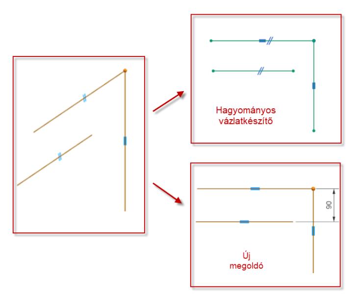 NX sketch automatikusan megmódosíthatja a háttérben, ha a geometria úgy módosul, hogy ezt megteheti