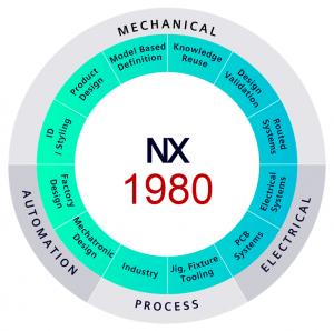 nx1980