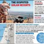 Golan Heights Dispute   U.S, Israel & Syria   Significance   UPSC – IAS