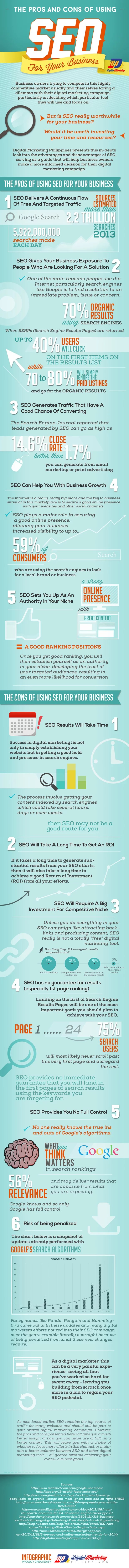 The Pros and Cons of Using SEO for Your Business (Infographic) - An Infographic from Digital Marketing Philippines