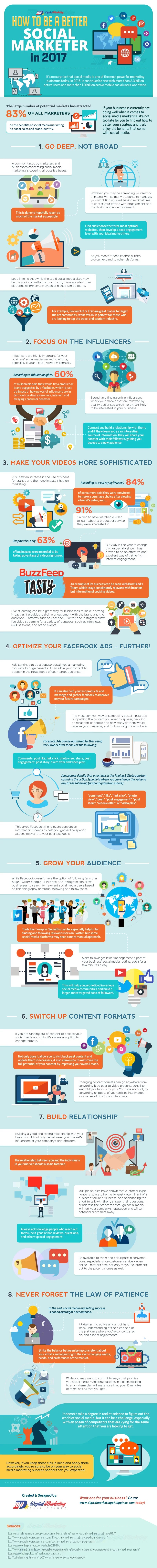 How to Be a Better Social Marketer in 2017 (Infographic) - An Infographic from Digital Marketing Philippines