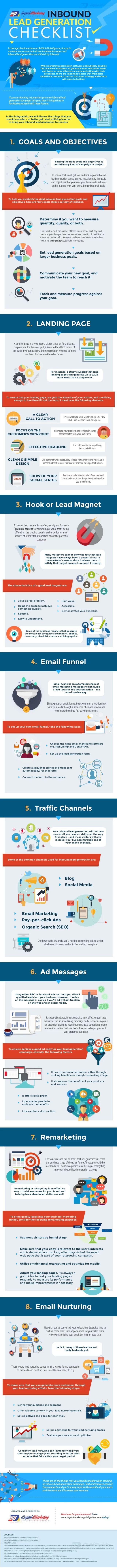 Inbound Lead Generation Checklist [Infographic]