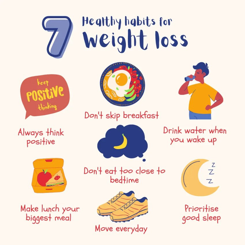 7 healthy habits for weight loss