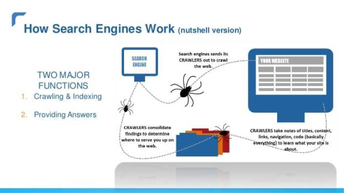 how to create a search engine website