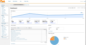 9-great-web-analytics-tools-for-your-business-in-nigeria