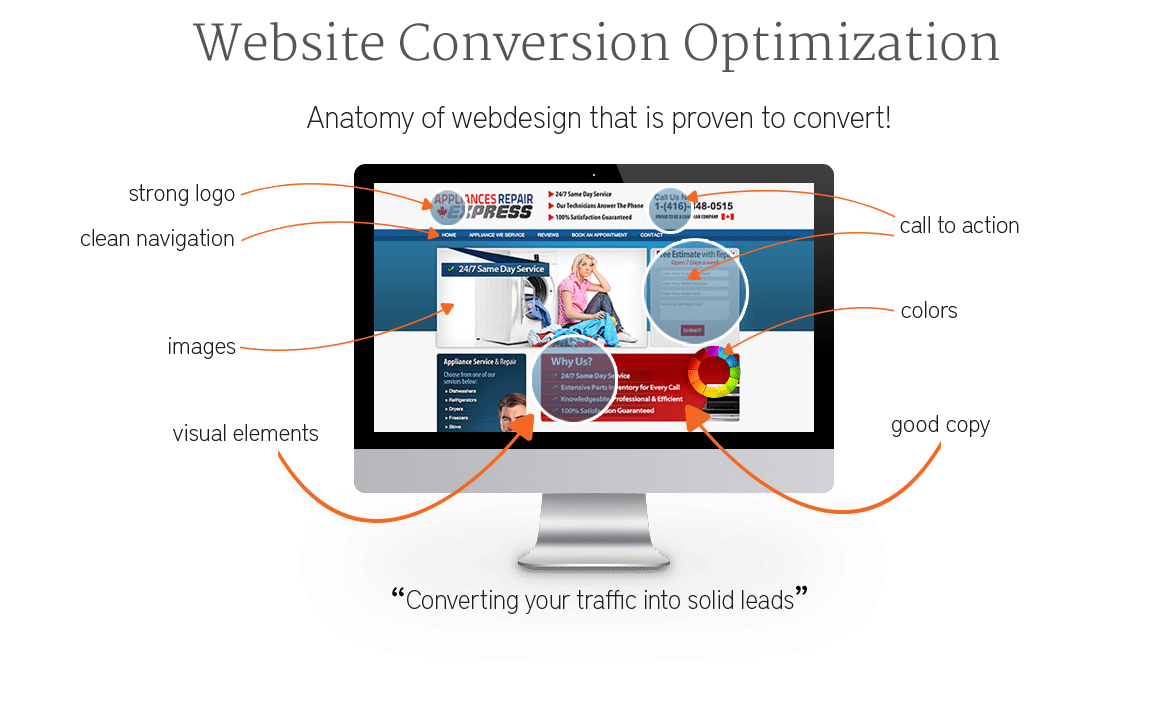 Website-optimization-vibewebsolutions