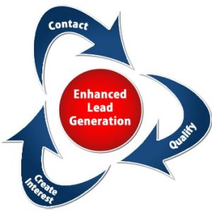 lead generation strategy in NIgeria