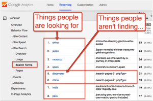 Google Aanalytics