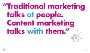 Content Marketing Budget in Nigeria