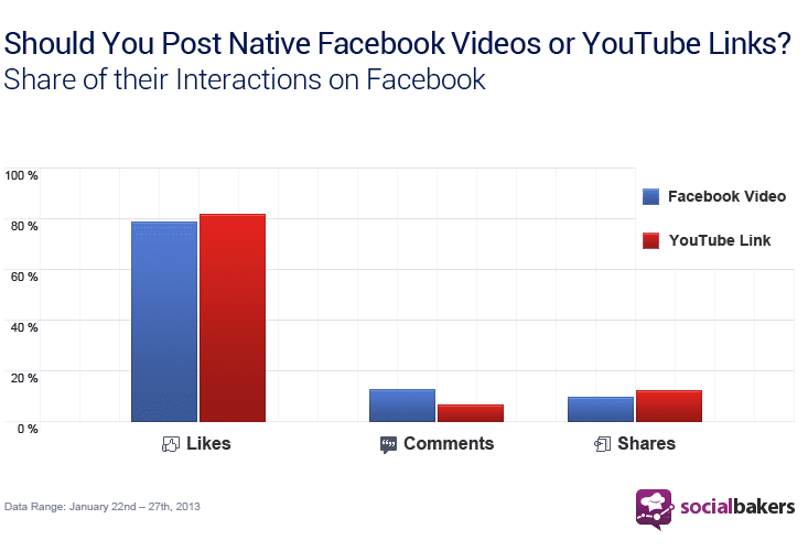 advanced-facebook-marketing-techniques