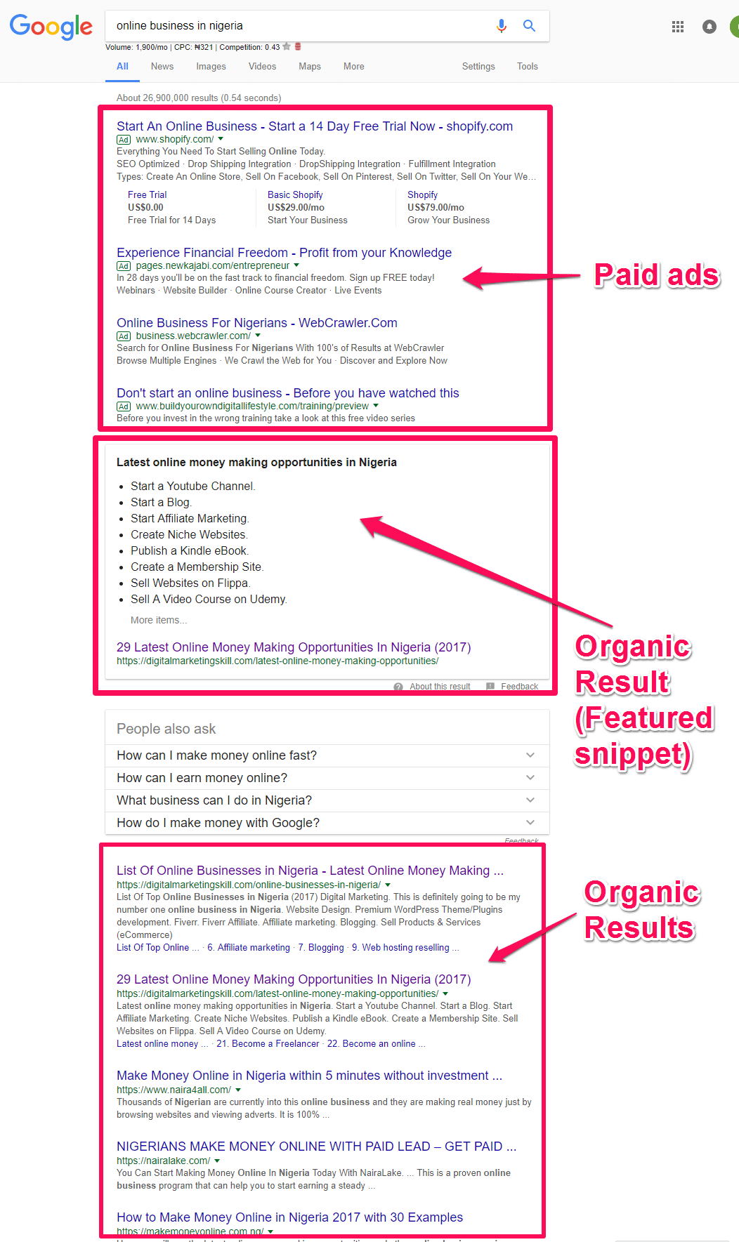 ORGANIC VS PAID ADS RESULTS EXPLAINED